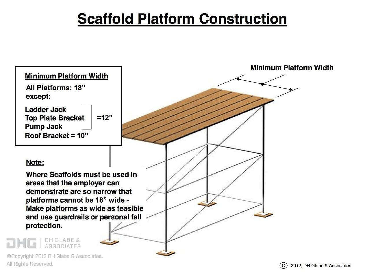 Scaffold-Tie-Loads-Spreadsheetnew