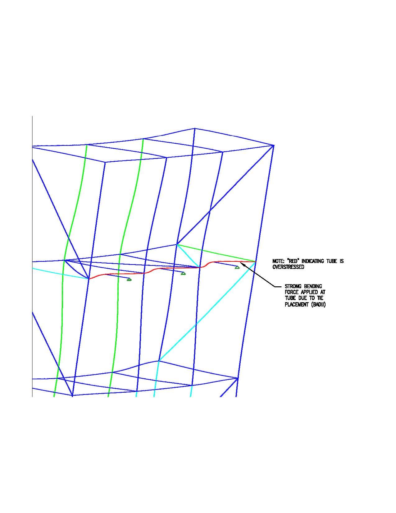 dlm-figure-2